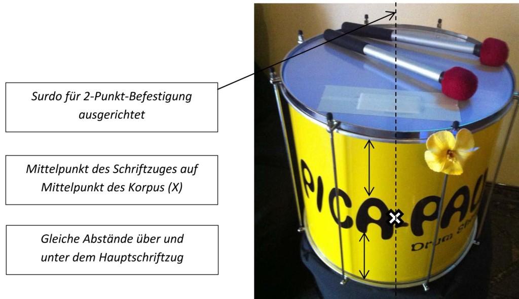 Instrumentenbeklebung_PICA-PAU